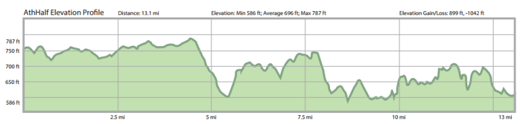 AthHalf elevation-web